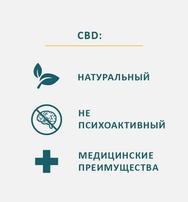 Cbd_Is_Graphic